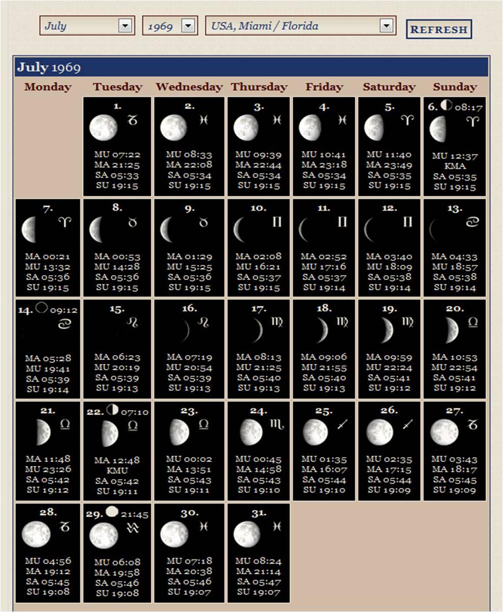 Calendario Julio Del 2000.La Luna Estaba Casi En Cuarto Creciente Cuando El Apollo Xi